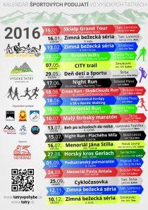 Kalendár športových podujatí vo Vysokých Tatrách