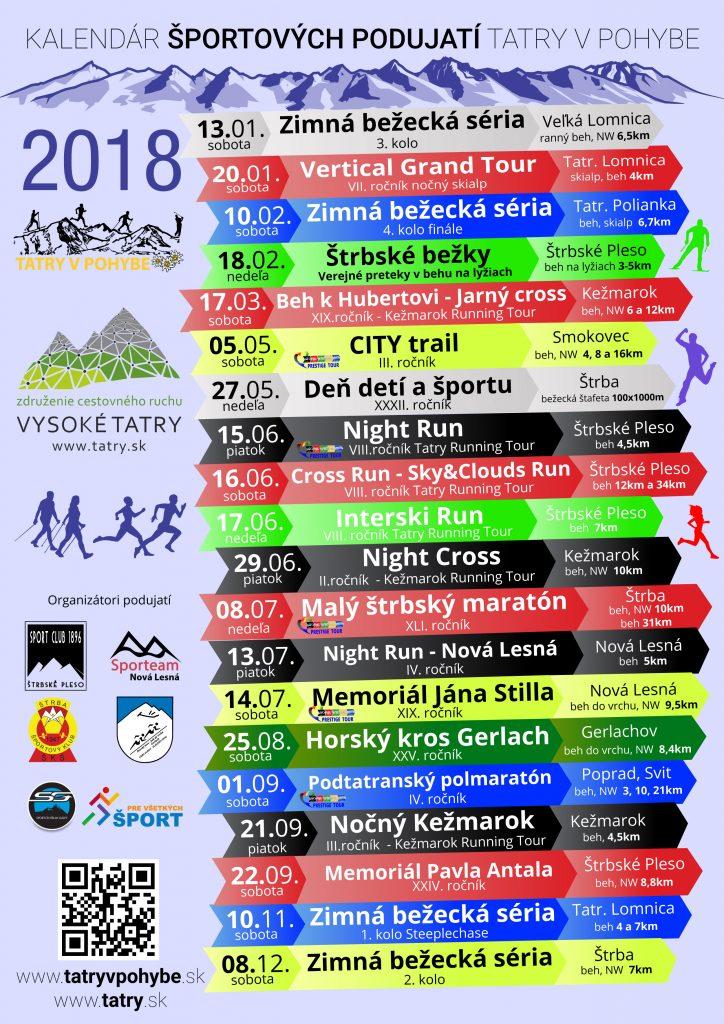 Tatry v pohybe