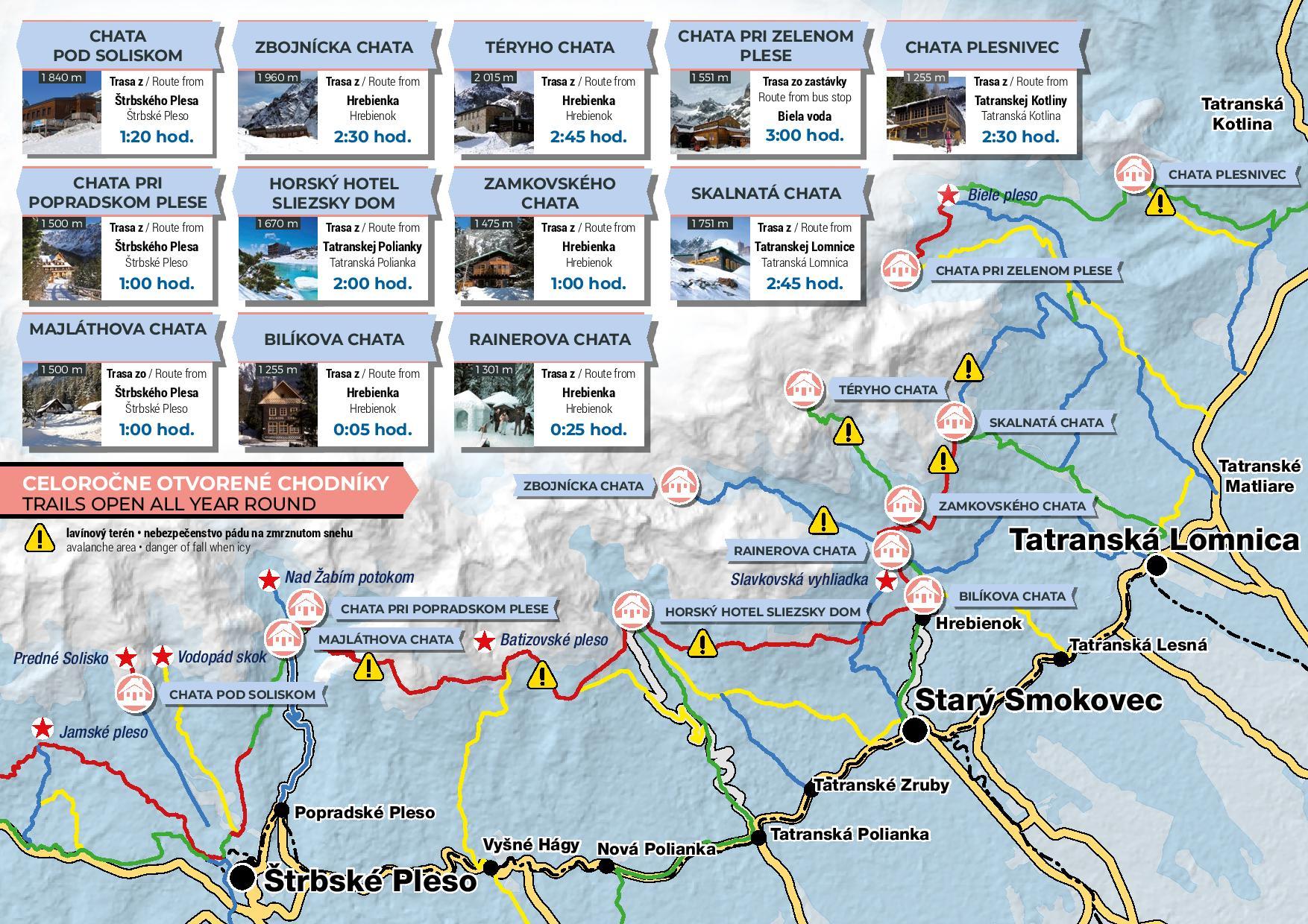 Zimna Turistika Tatry